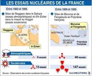 essais nuc France 1960-1996